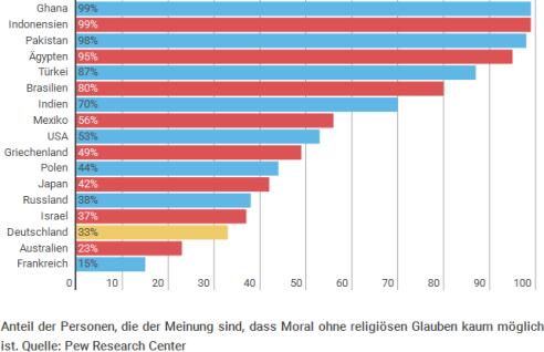 moral_religion