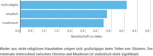 religion_teilen